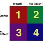 Time Management Matrix -जब काम हो ज्यादा और वक़्त हो कम