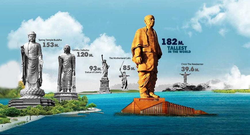Sardar Vallabhbhai Patel Biography in Hindi - Statue of Unity