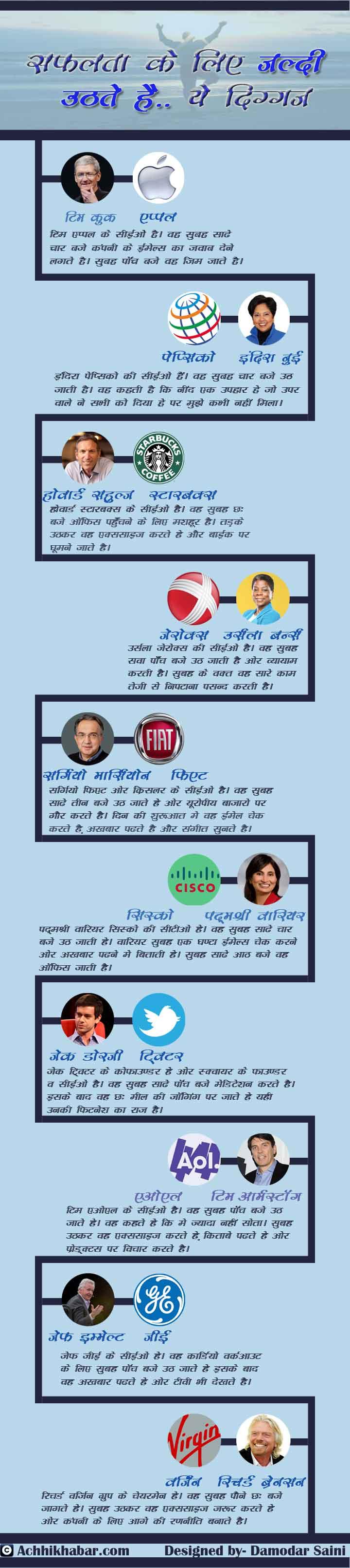 Infographic Hindi इन्फ़ोग्राफ़िक