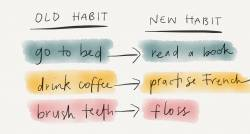 old habit new habit in Hindi