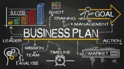 बिजनेस प्लान business plan in hindi