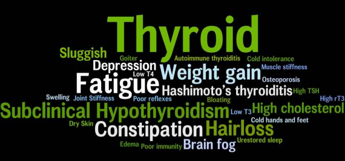 Thyroid Symptoms in Hindi थायराइड के लक्षण