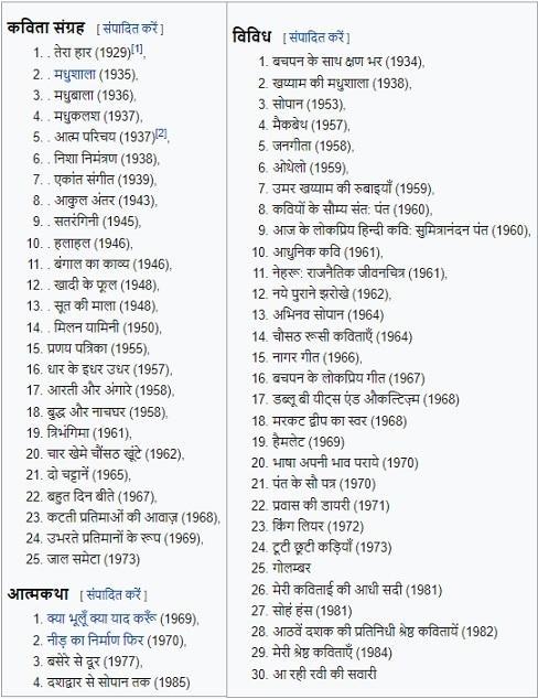 Harivansh Rai Bachchan Biography in Hindi हरिवंश राय बच्चन जीवनी
