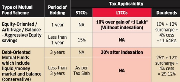 What are Balanced Mutual Funds in Hindi बैलेंस्ड म्यूच्यूअल फंड्स