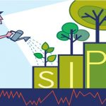 What is SIP and its benefits in Hindi